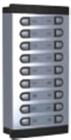 Входен разширителен панел с 18 бутона