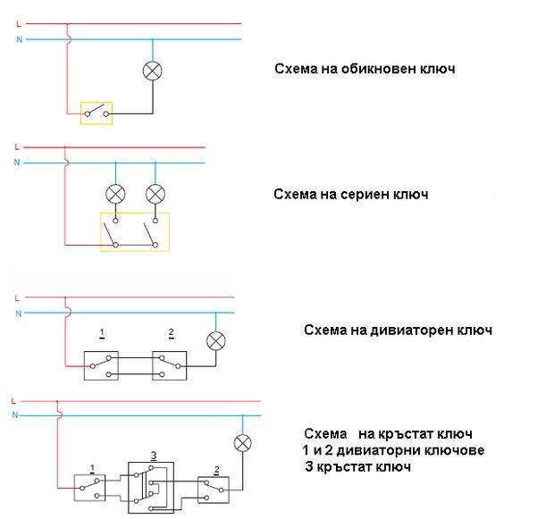 Схема на обикновен ключ, сериен ключ, девиаторен ключ и кръстат ключ